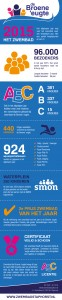 infographics-def